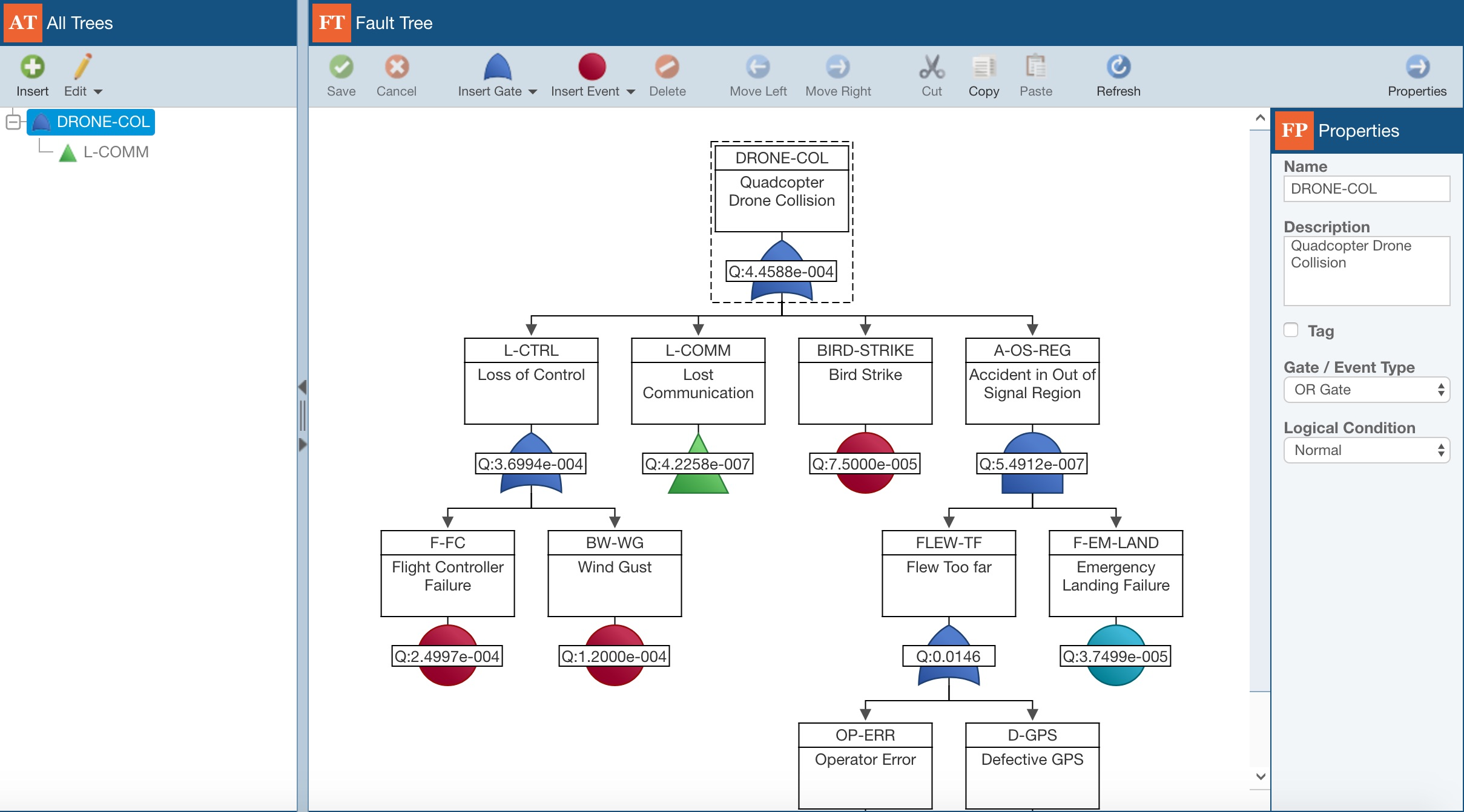 Creating A Fault Tree Diagram Logic Gates Examples